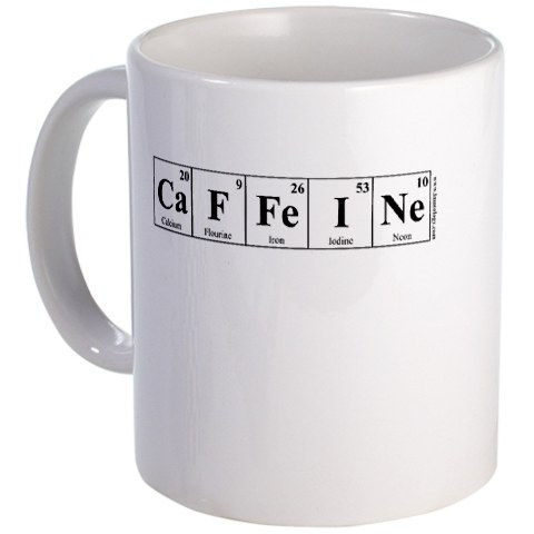 Find your name in the periodic table of the elements pre made mugs urtaz Gallery